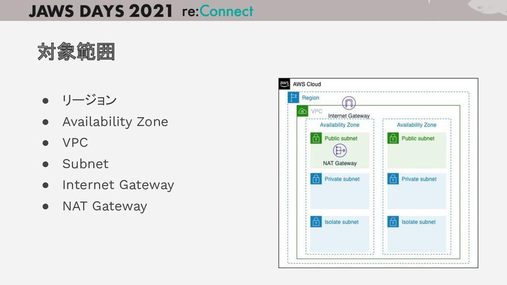 対象範囲 ● リージョン ● Availability Zone ● VPC ● Subnet...