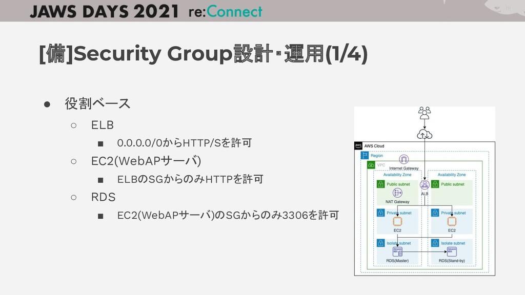 ● 役割ベース ○ ELB ■ 0.0.0.0/0からHTTP/Sを許可 ○ EC2(WebA...