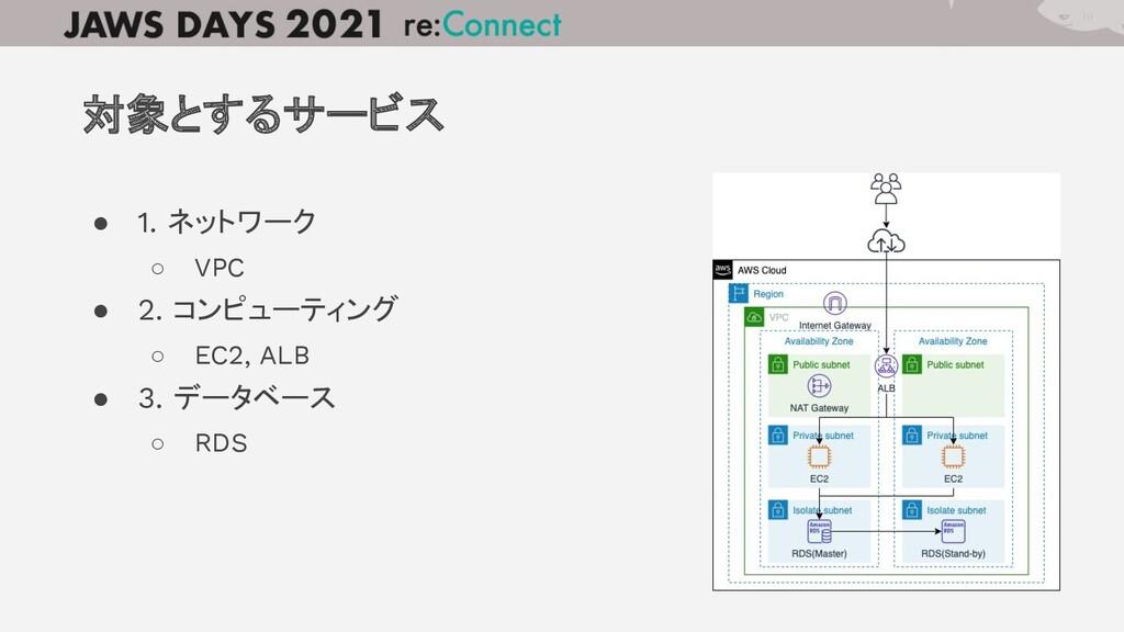 ● 1. ネットワーク ○ VPC ● 2. コンピューティング ○ EC2, ALB ● 3...
