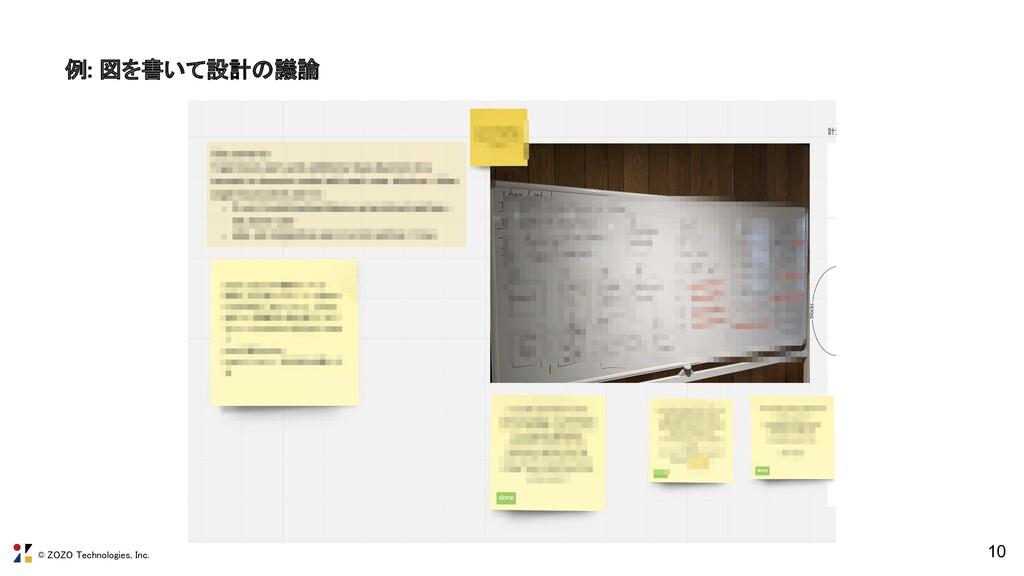 © ZOZO Technologies, Inc. 10 例: 図を書いて設計の議論