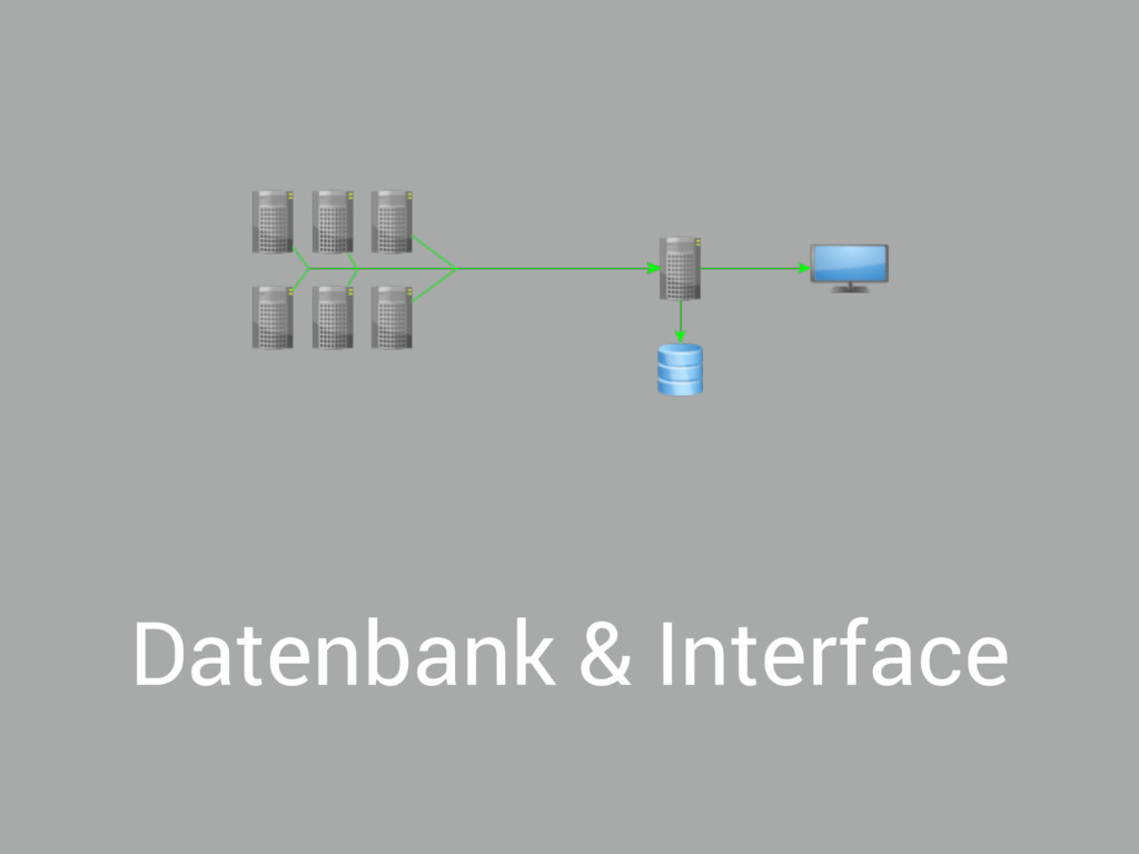 Datenbank & Interface