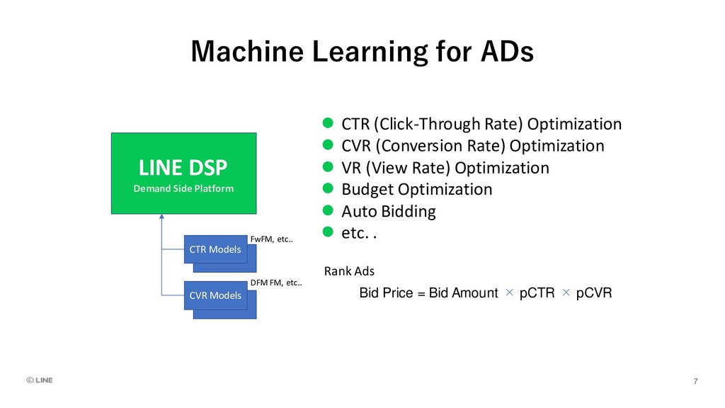 Machine Learning for ADs LINE DSP Demand Side P...