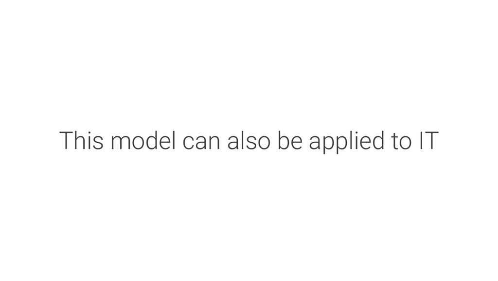 This model can also be applied to IT
