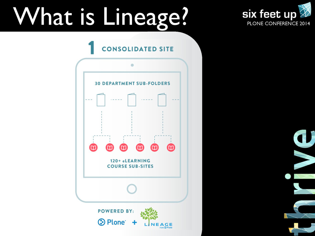 PLONE CONFERENCE 2014 What is Lineage?