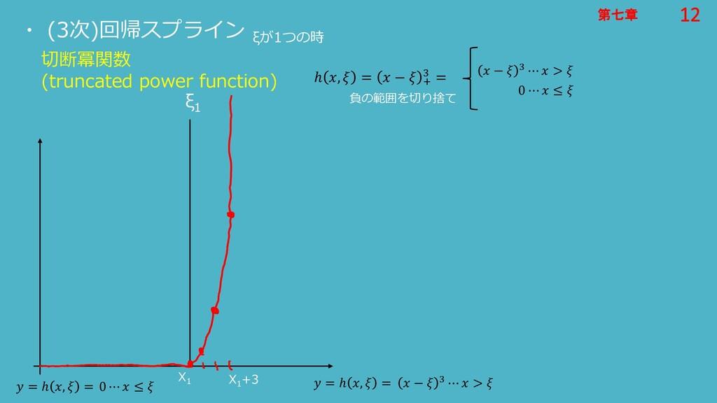 12 第七章 12 第七章 ・ (3次)回帰スプライン ξが1つの時 ℎ ,  =  −  +...