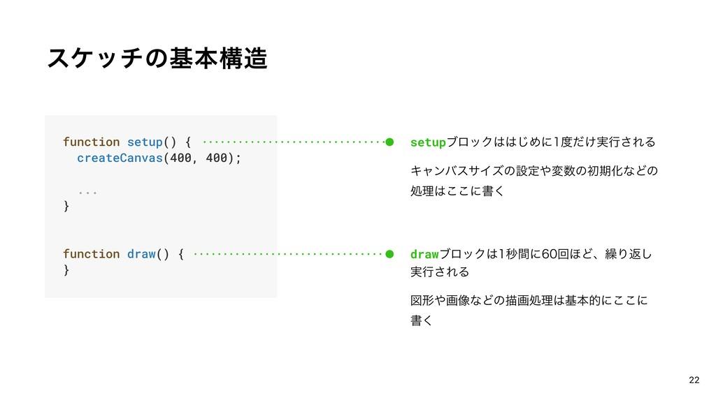 εέονͷجຊߏ function setup() { createCanvas(400, ...