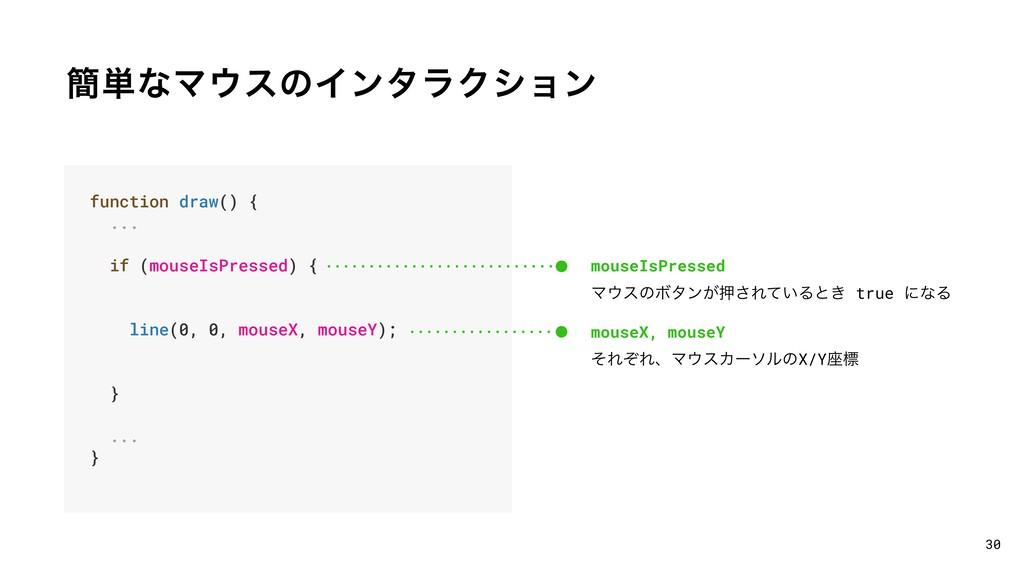 ؆୯ͳϚεͷΠϯλϥΫγϣϯ 30 function draw() { ... if (mo...
