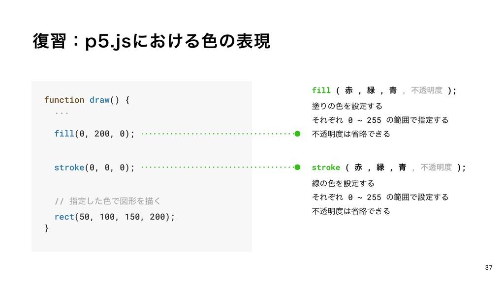 ෮शɿQKTʹ͓͚Δ৭ͷදݱ 37 function draw() { ... fill(...