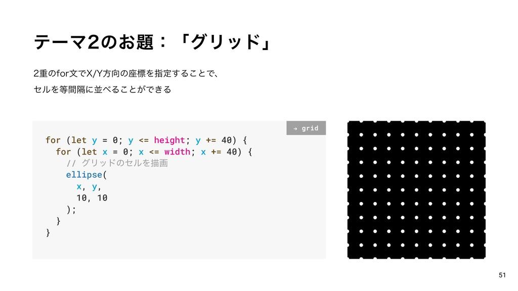 ςʔϚͷ͓ɿʮάϦουʯ 51 for (let y = 0; y <= height; ...