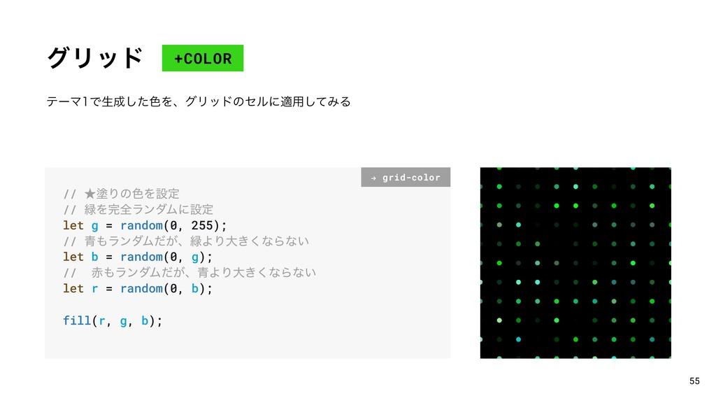 // ˒ృΓͷ৭Λઃఆ // ΛશϥϯμϜʹઃఆ let g = random(0, 25...