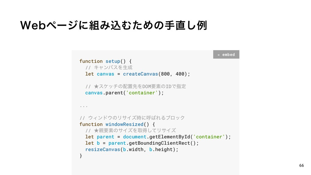 8FCϖʔδʹΈࠐΉͨΊͷख͠ྫ 66 function setup() { // Ωϟϯ...