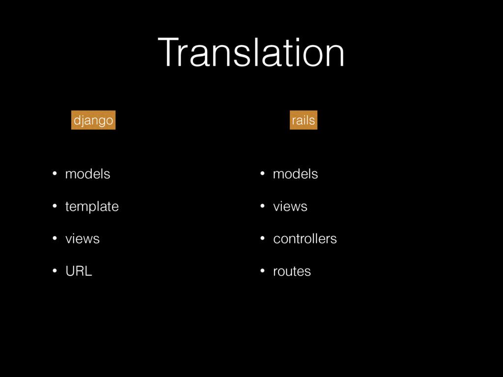 Translation • models • template • views • URL •...