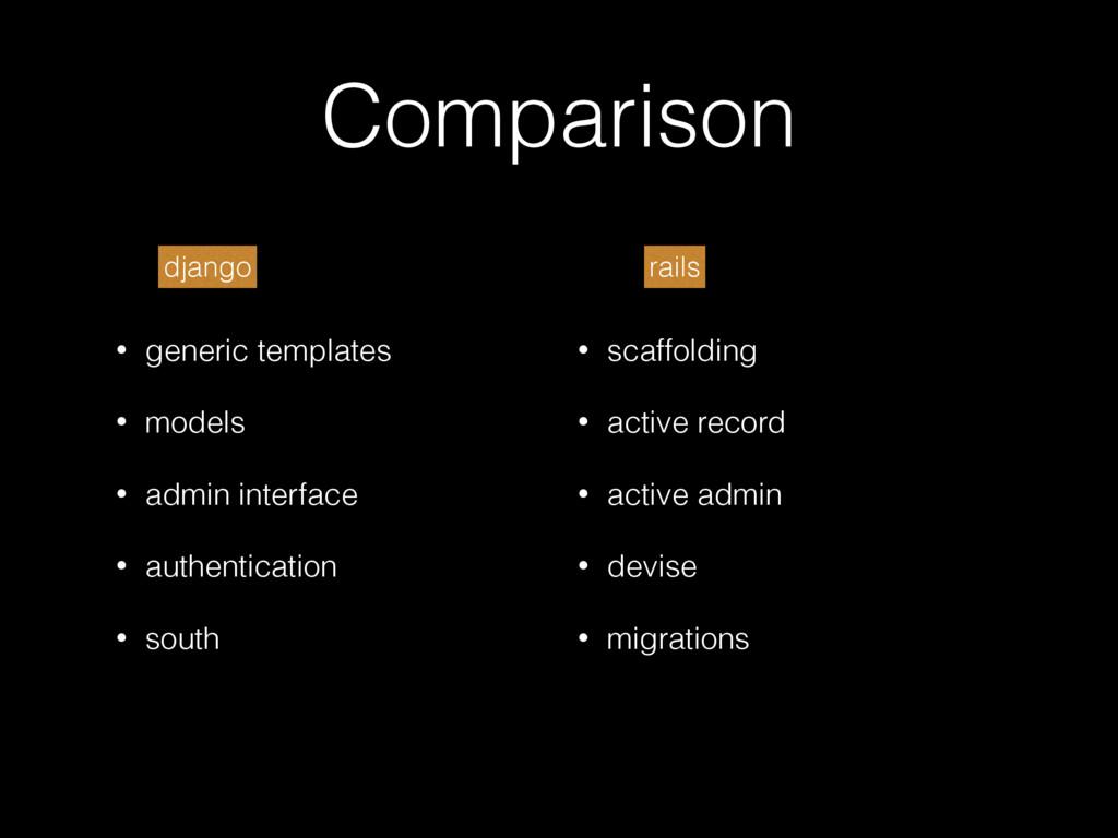Comparison • generic templates • models • admin...