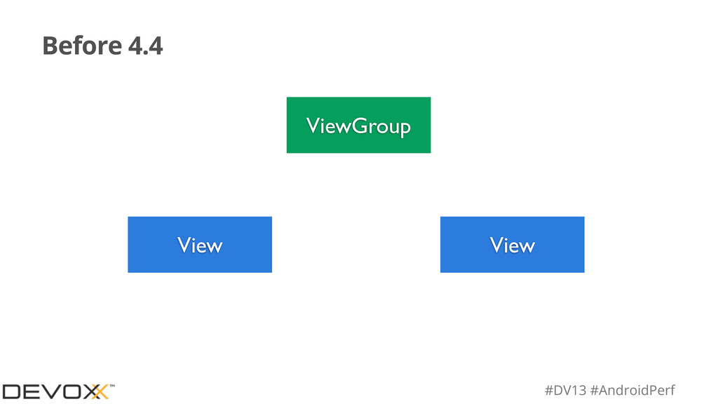#DV13 #AndroidPerf Before 4.4 ViewGroup View Vi...