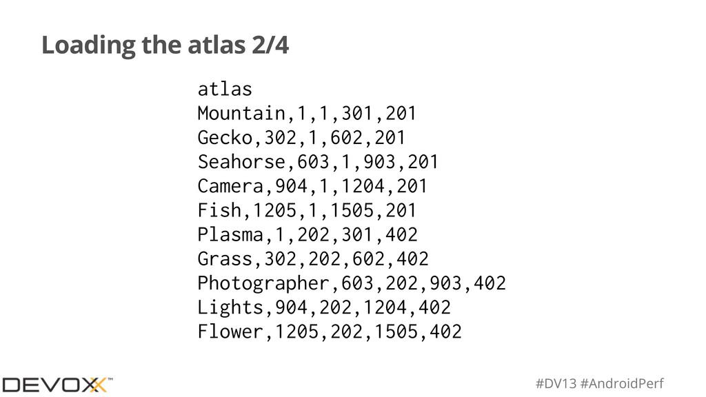 #DV13 #AndroidPerf Loading the atlas 2/4 atlas ...