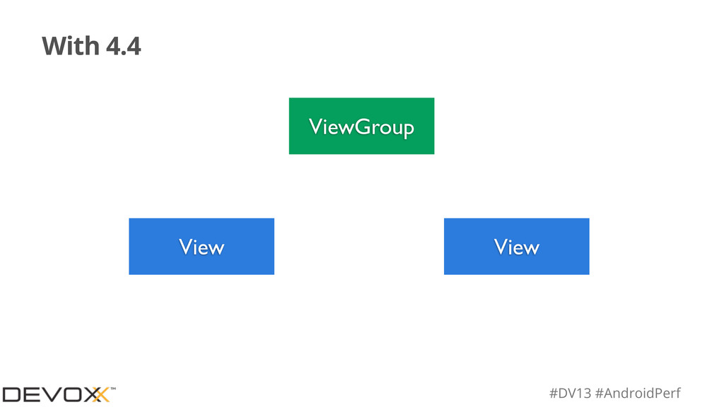 #DV13 #AndroidPerf With 4.4 ViewGroup View View
