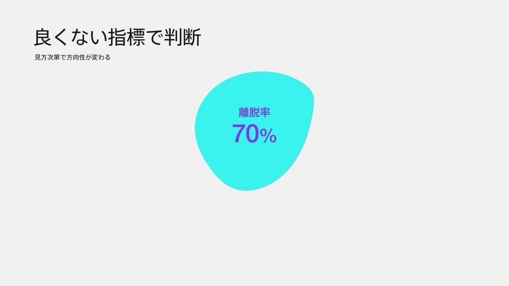  70% ྑ͘ͳ͍ࢦඪͰஅ ݟํୈͰํੑ͕มΘΔ