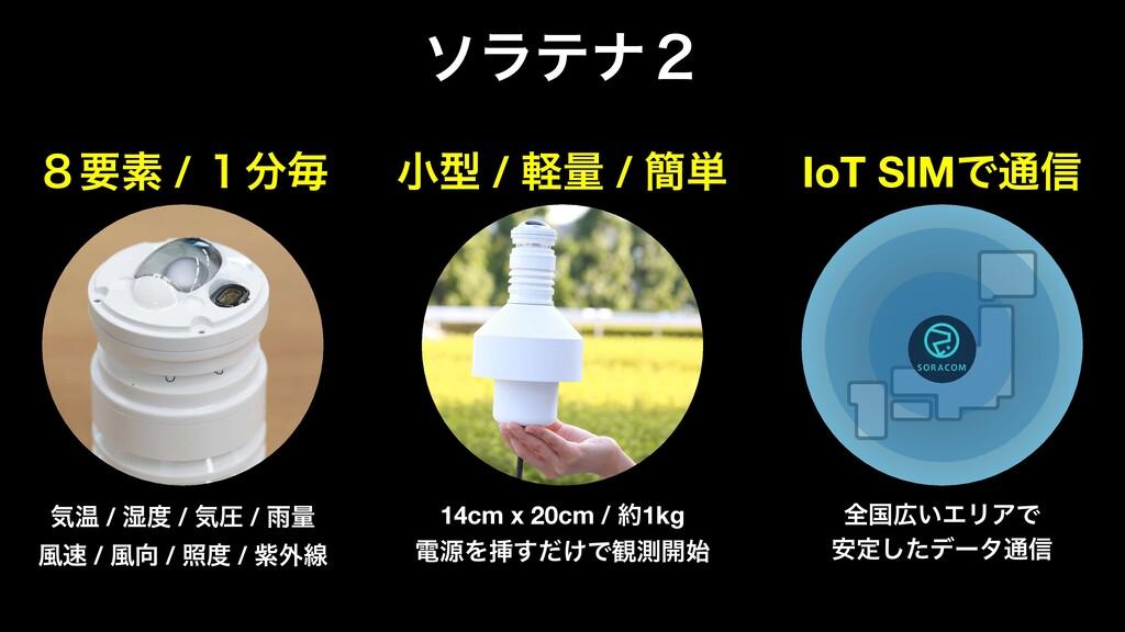 ιϥςφ̎ ̔ཁૉ / ̍ຖ খܕ / ܰྔ / ؆୯ IoT SIMͰ௨৴ ؾԹ / ࣪...