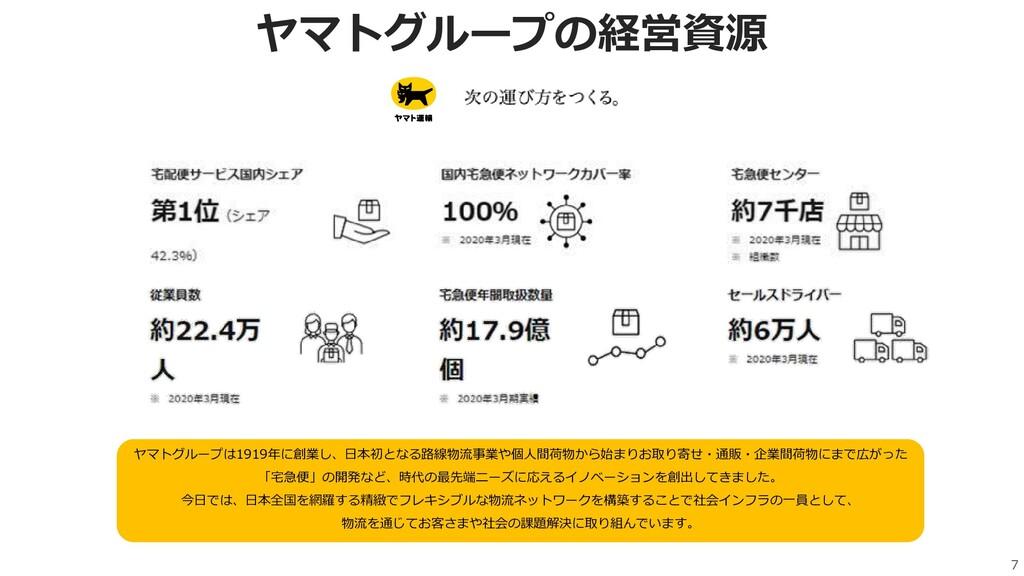 ヤマトグループは1919年に創業し、日本初となる路線物流事業や個人間荷物から始まりお取り寄せ・...