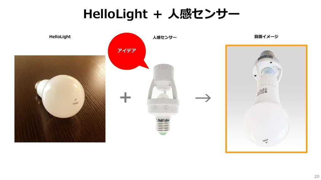 20 HelloLight + 人感センサー + → 設置イメージ 人感センサー HelloL...