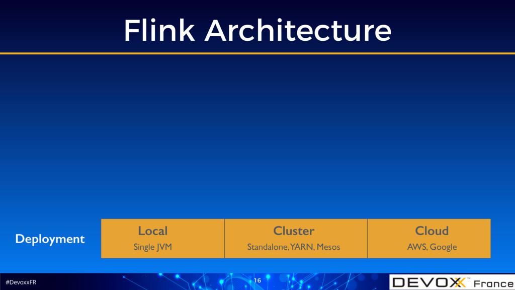 #DevoxxFR Flink Architecture 16 Deployment Loca...
