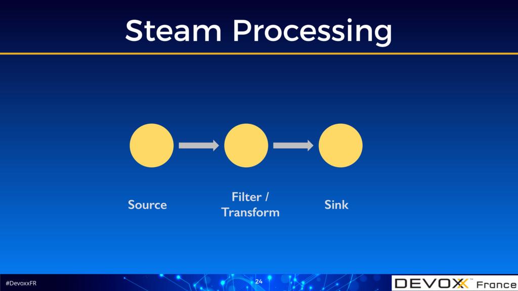 #DevoxxFR Steam Processing 24 Source Filter / ...