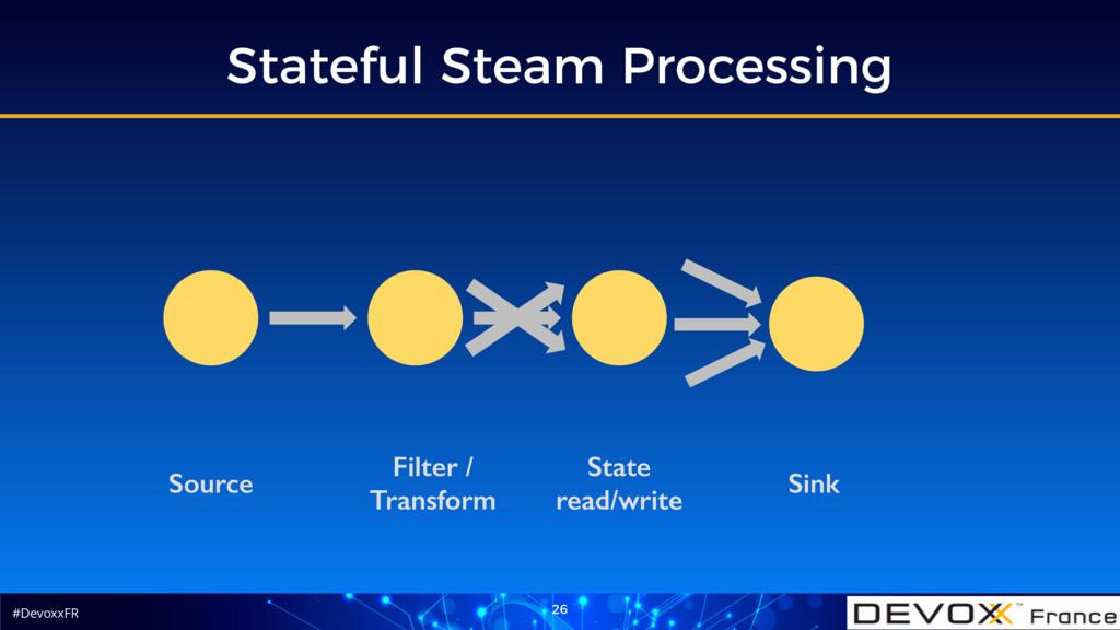 #DevoxxFR Stateful Steam Processing 26 Source F...