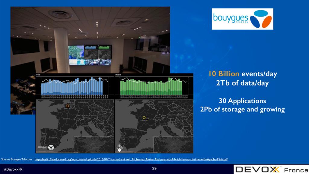 #DevoxxFR 29 10 Billion events/day 2Tb of data/...