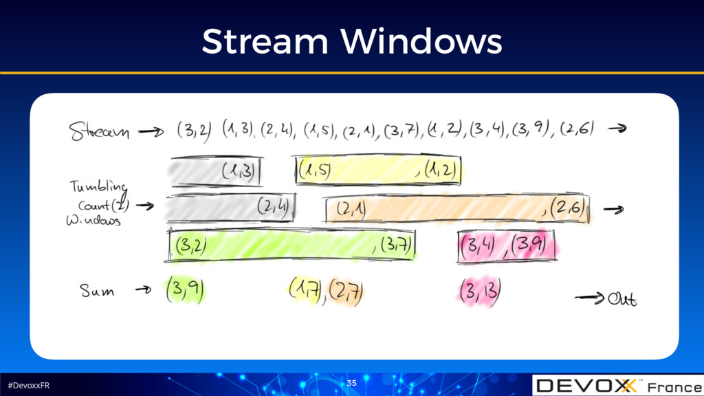 #DevoxxFR Stream Windows 35