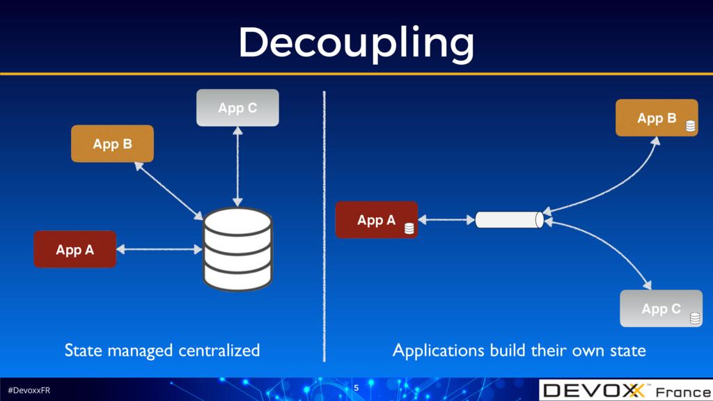 #DevoxxFR Decoupling 5 App B App A App C State ...