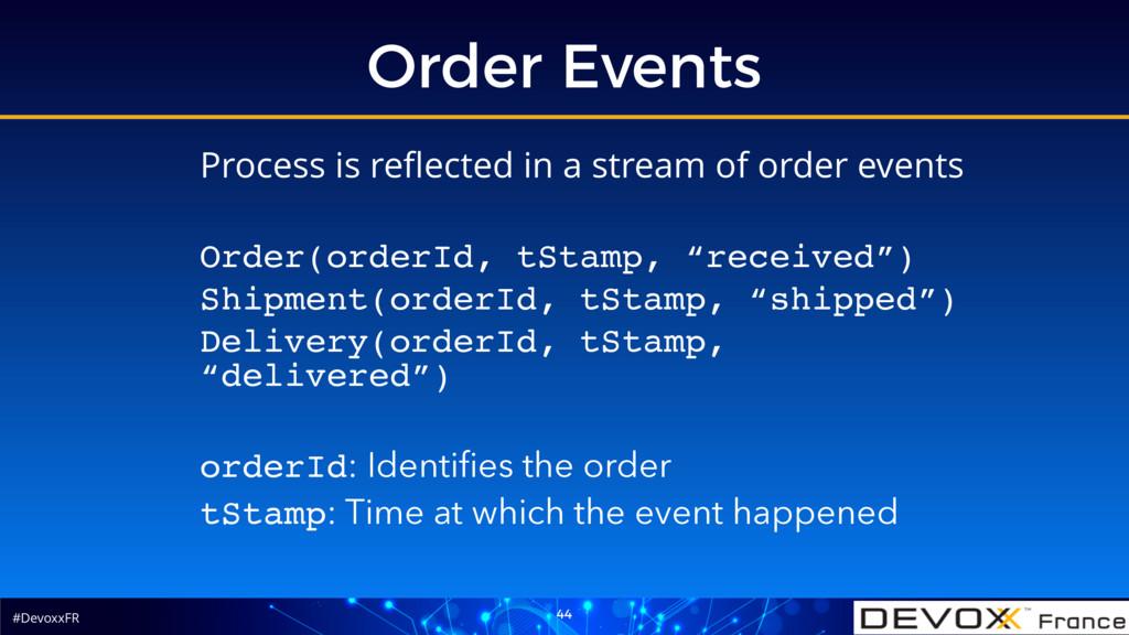 #DevoxxFR Order Events 44 Process is reflected i...
