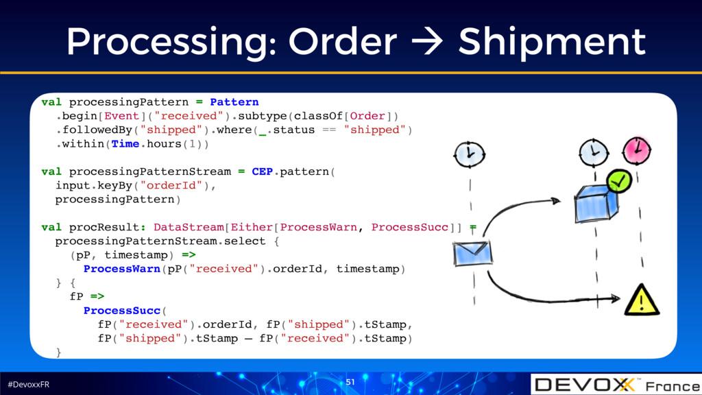 #DevoxxFR 51 val processingPattern = Pattern .b...