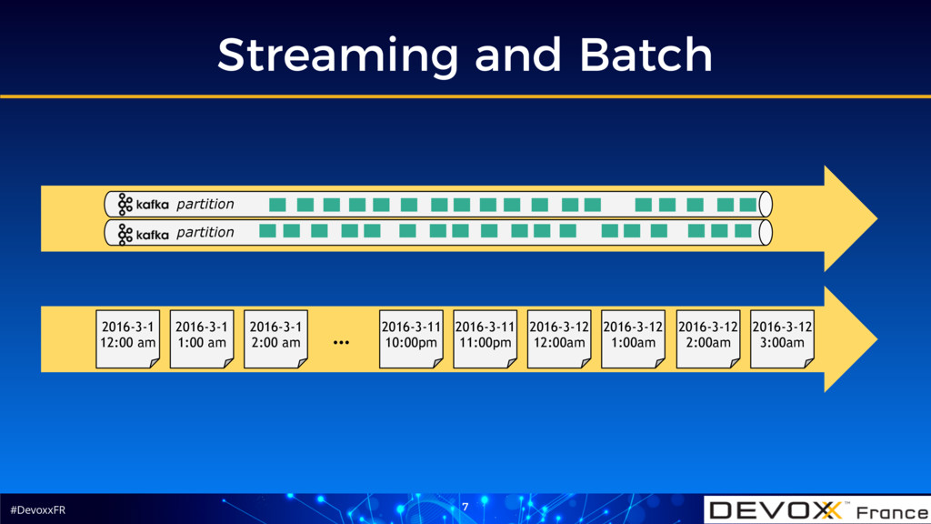 #DevoxxFR Streaming and Batch 7 2016-3-1 12:00...