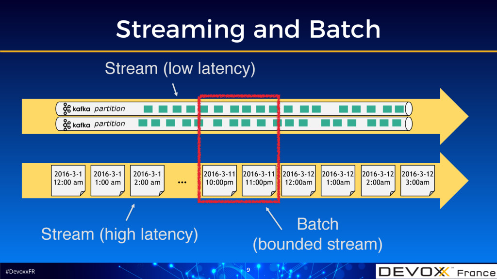 #DevoxxFR Streaming and Batch 9 2016-3-1 12:00...