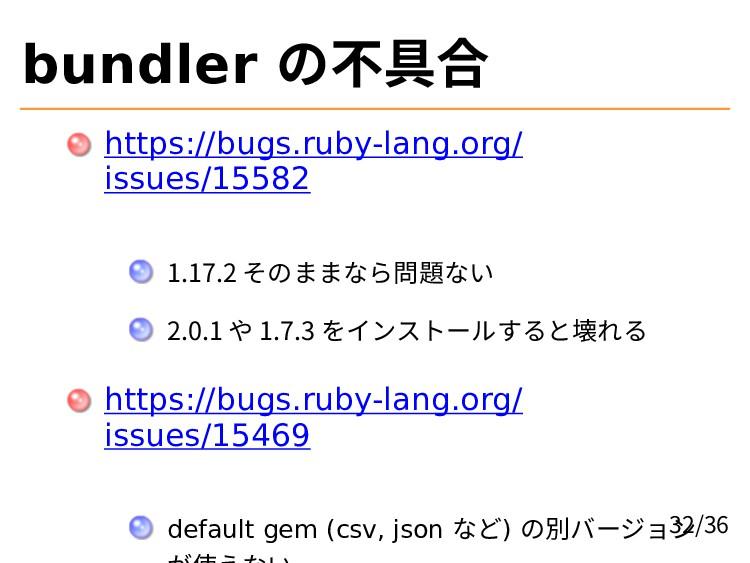 bundler の不具合 https://bugs.ruby-lang.org/ issues...