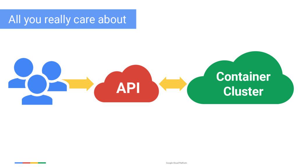 Google Cloud Platform UI All you really care ab...