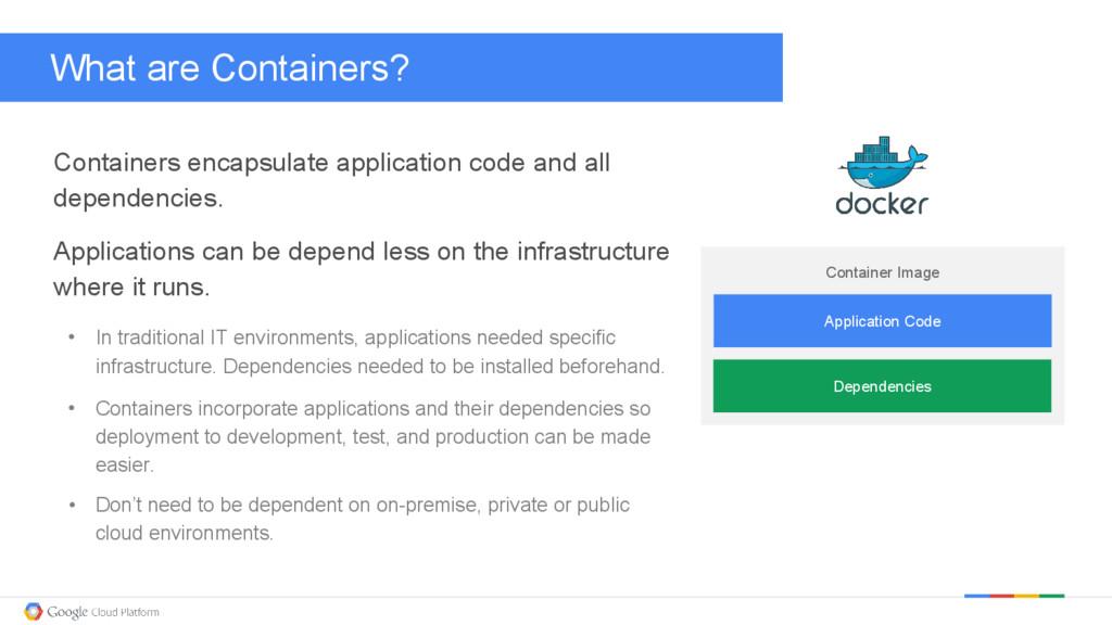 Container Image Dependencies Application Code C...