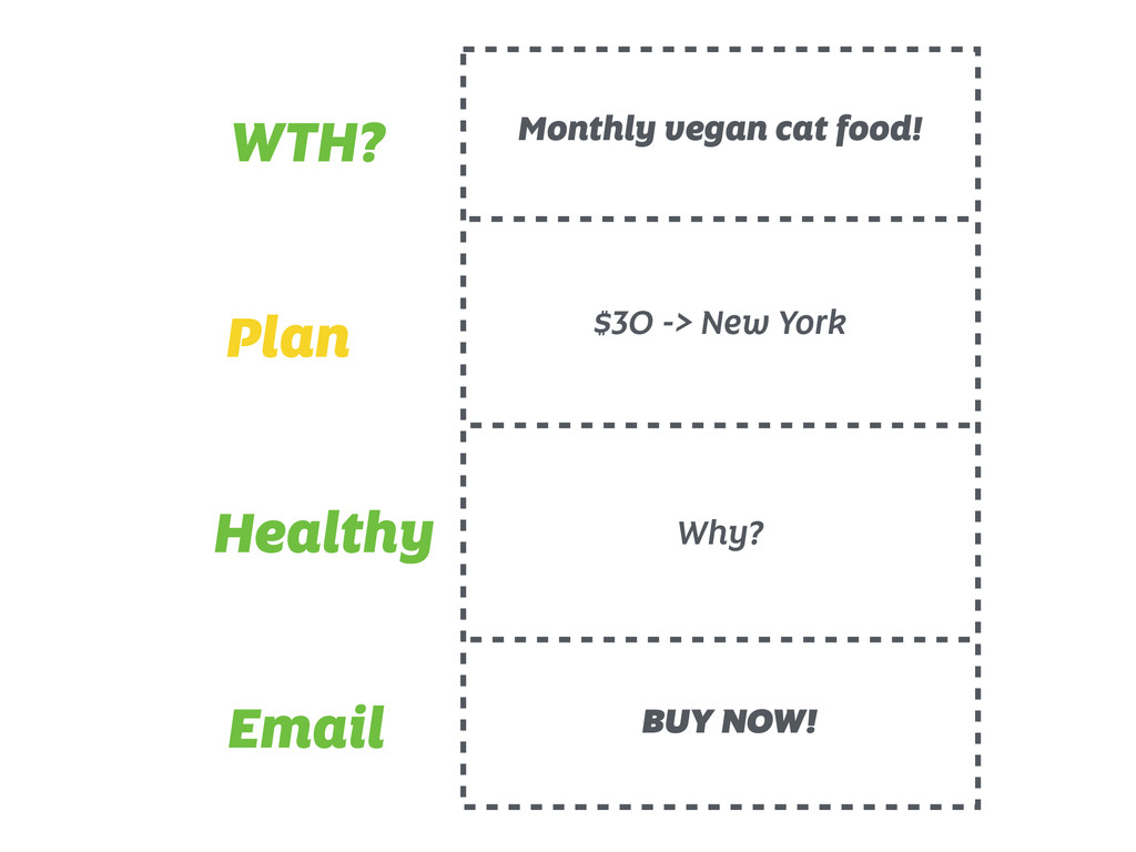 WTH? Plan Healthy Email Monthly vegan cat food!...