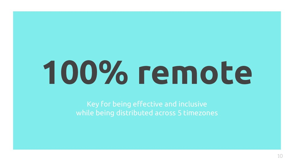 100% remote 10 Key for being effective and inclu...