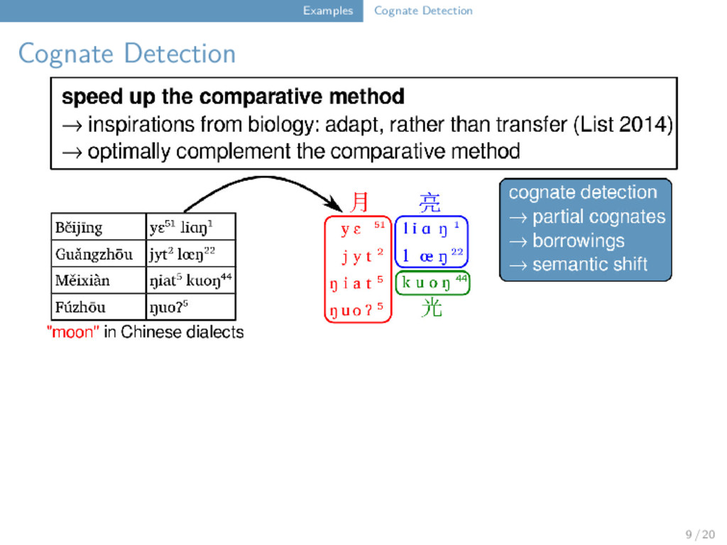 Examples Cognate Detection Cognate Detection 9 ...