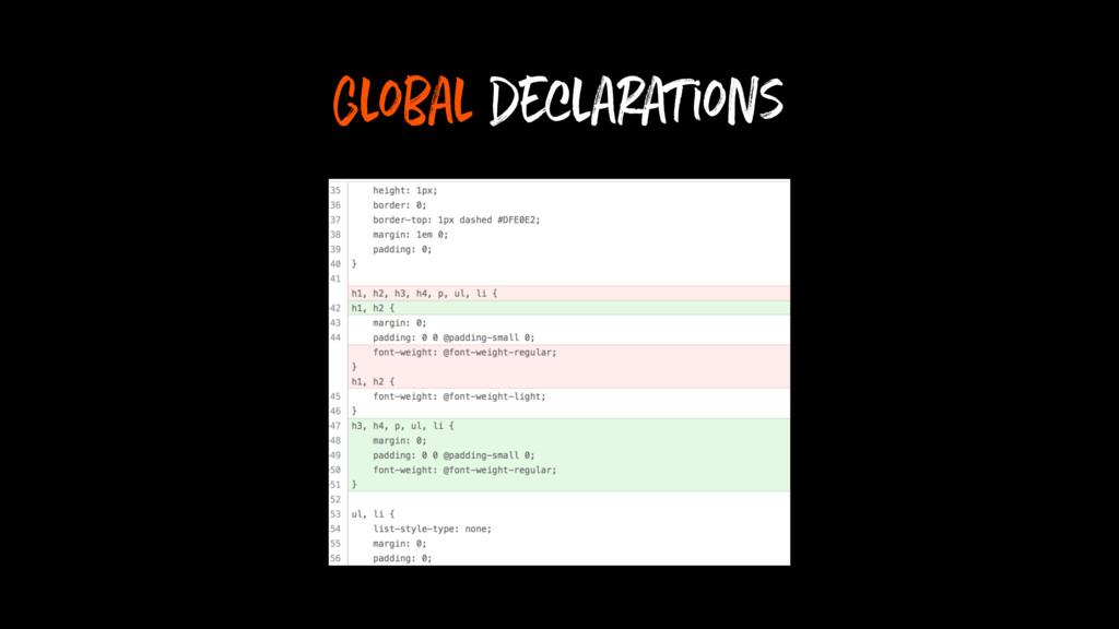 Global declarations