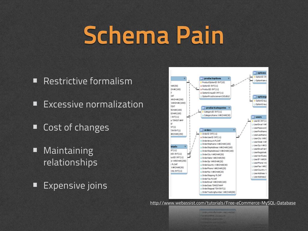 Schema Pain http://www.webassist.com/tutorials/...