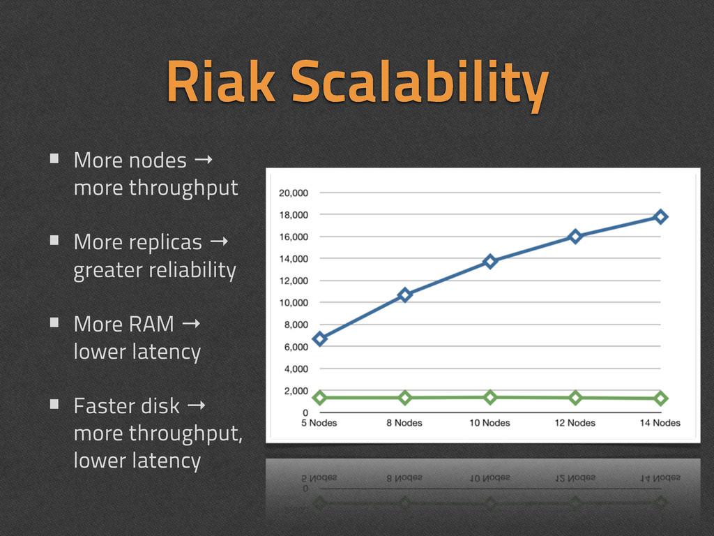 Riak Scalability • More nodes → more throughput...