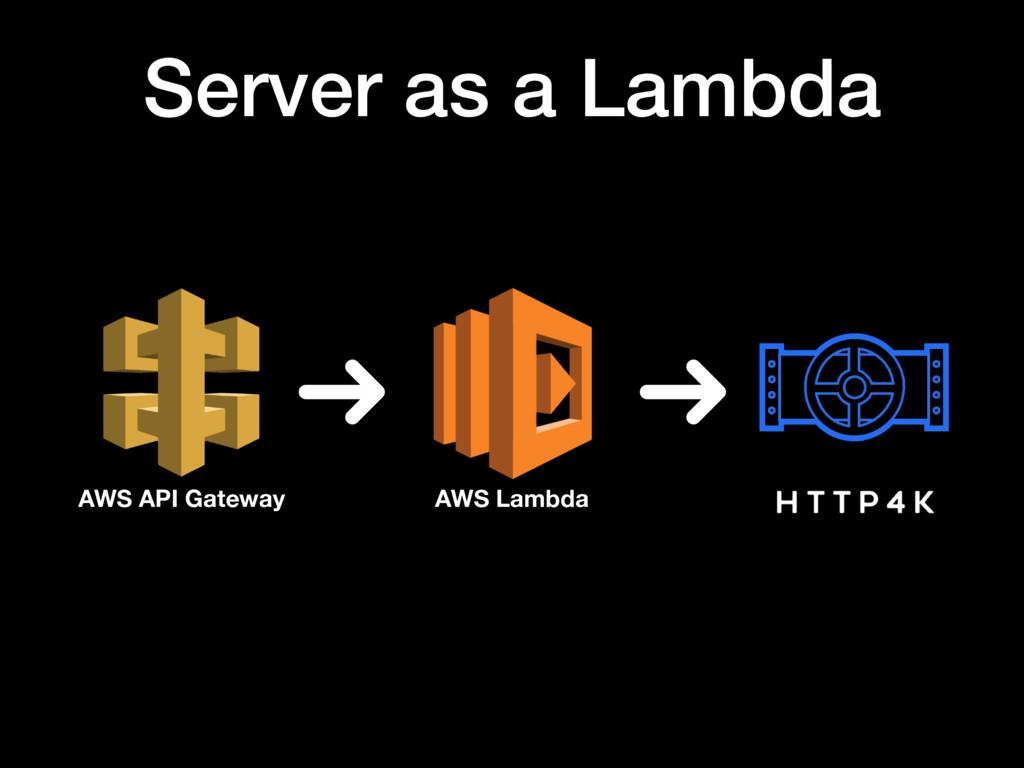 Server as a Lambda AWS API Gateway AWS Lambda