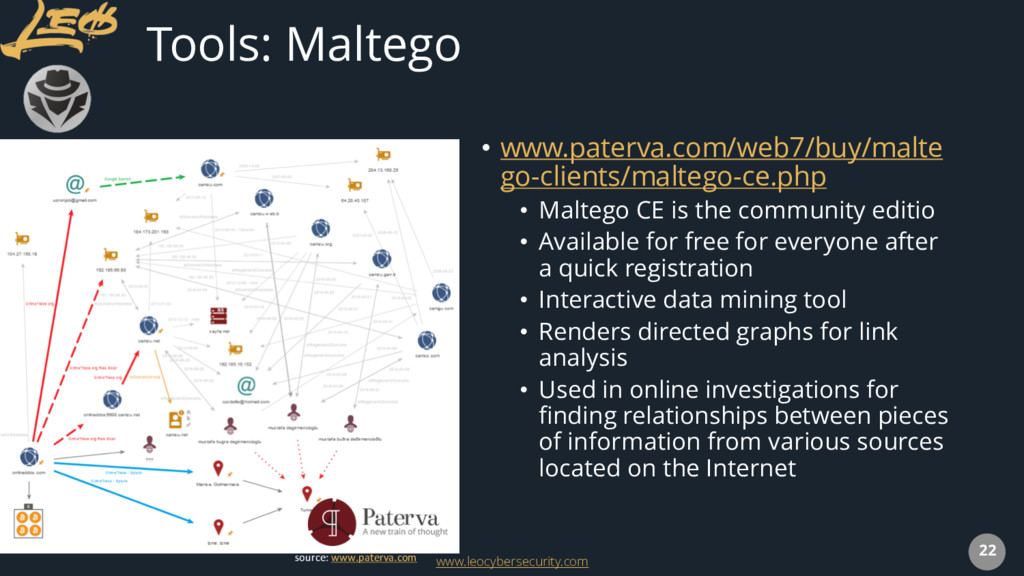 www.leocybersecurity.com 22 Tools: Maltego • ww...