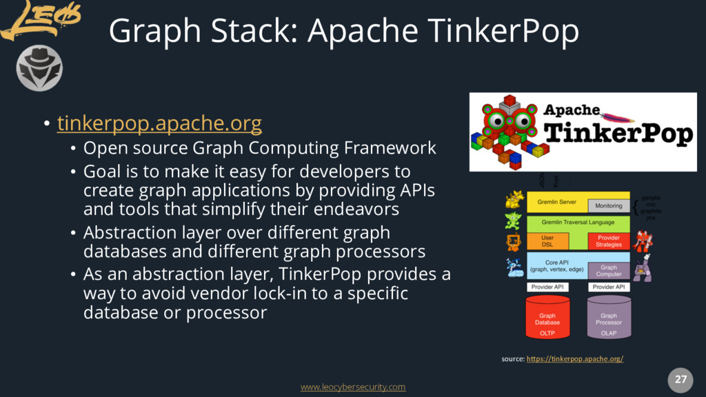 www.leocybersecurity.com 27 Graph Stack: Apache...