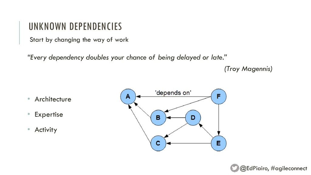 UNKNOWN DEPENDENCIES Start by changing the way ...