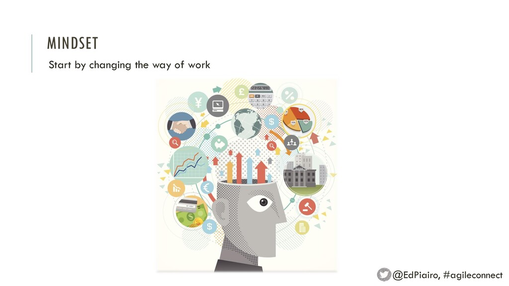 MINDSET Start by changing the way of work @EdPi...
