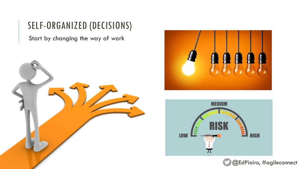 SELF-ORGANIZED (DECISIONS) Start by changing th...