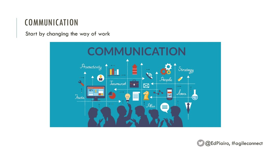 COMMUNICATION Start by changing the way of work...